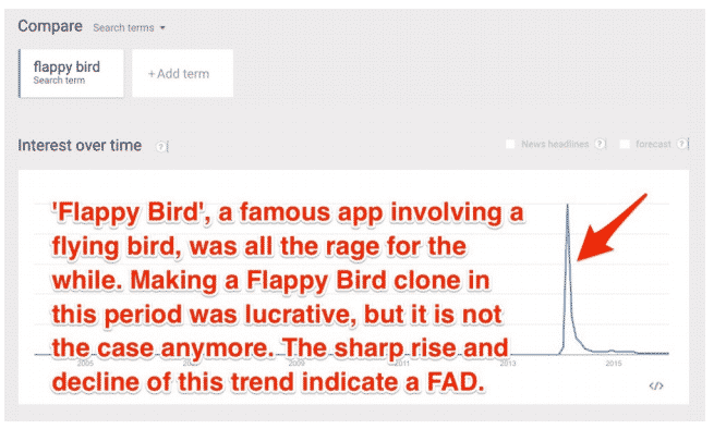 Flappy Bird Android App Marketing